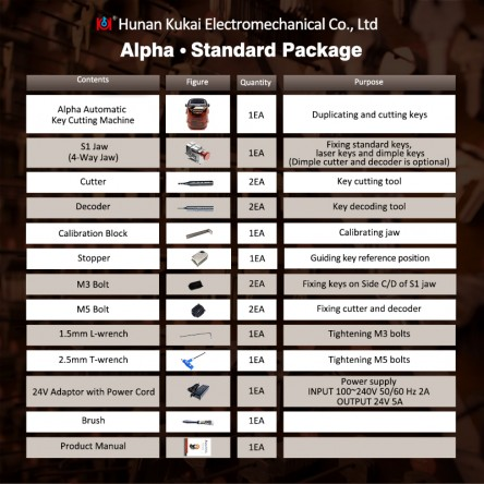 standard package-800